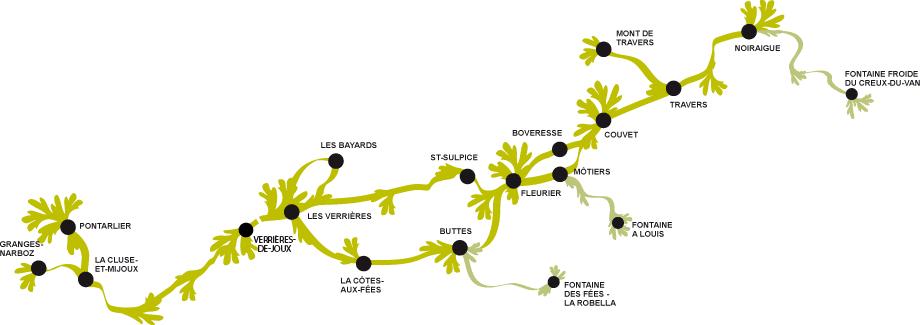 Itinéraire de la route de l'Absinthe