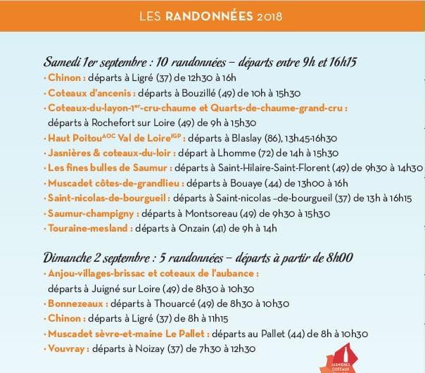 Randonnées Vignes, Vins, Randos en Val de Loire