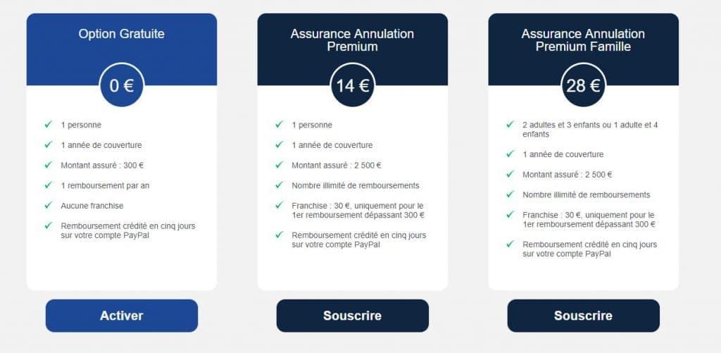 Options de l'assurance annulation voyage Paypal