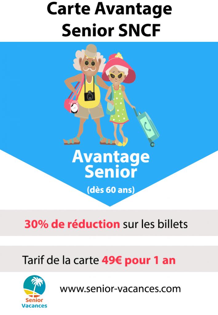 Infographie carte Avantage senior SNCF