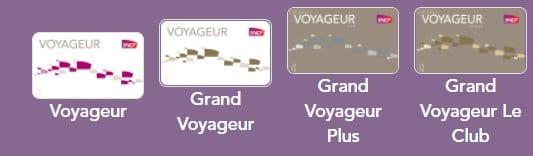 Les différents statuts du programme fidélité SNCF